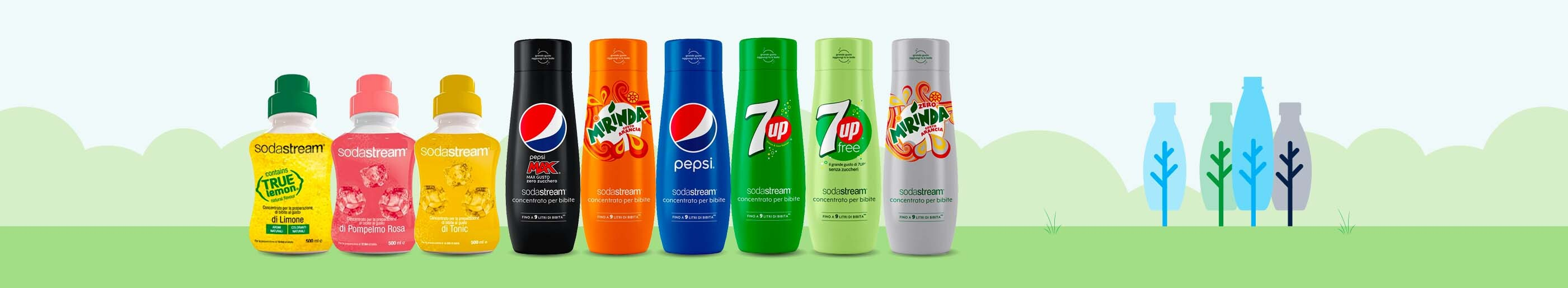 Concentrati SodaStream